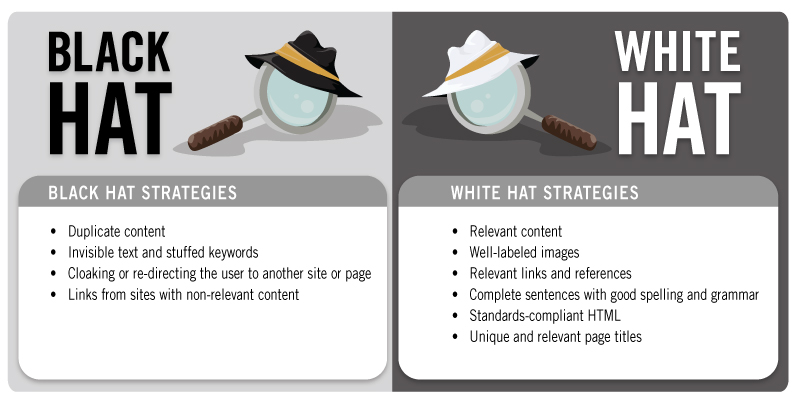 White Hat vs Black Hat Linking